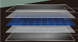 30 year power guarantee dual glass solar module